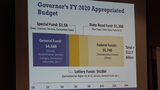 Budget Breakfast Looks at WV Spending